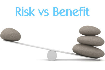 risks and benefits cfd certificates